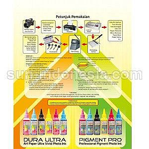 SUN PVC ID Card 0.76 Gold (Isi 50 Set)